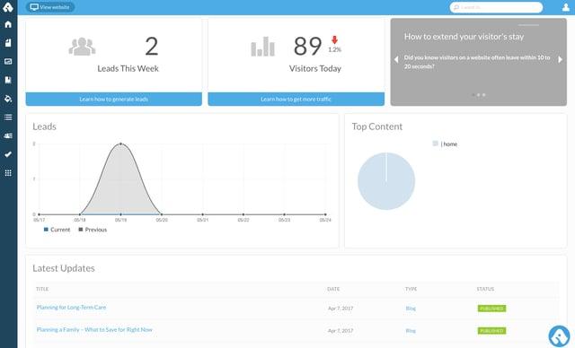 Advisor Websites Force - User dashboard