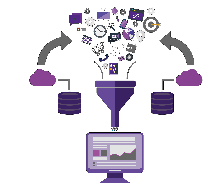 advisor funnels online advertising lead generation