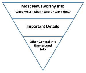 2000px-Inverted_pyramid.svg