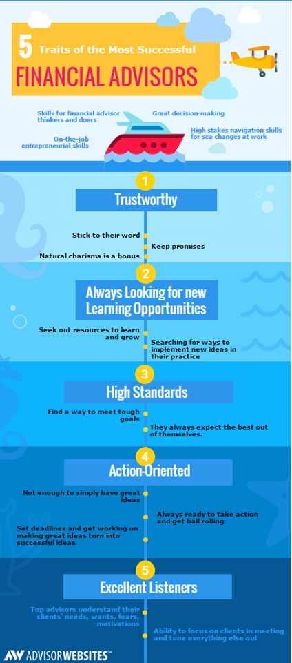 Infographic 5 traits of successful financial advisors