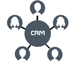 CRMs are not the answer for financial advisors to grow their books of business