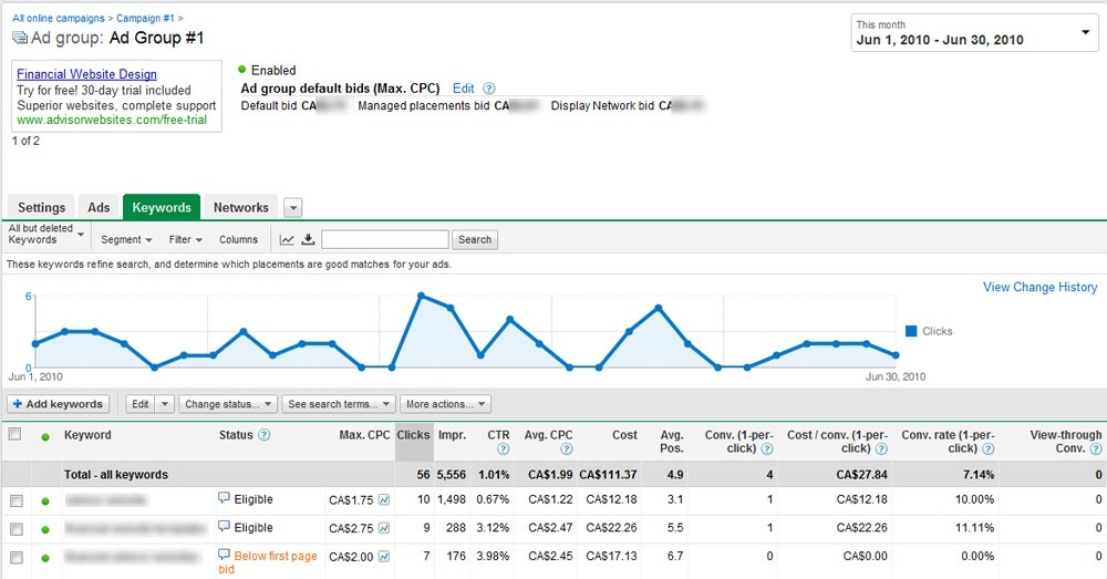 adwords-for-financial-advisors