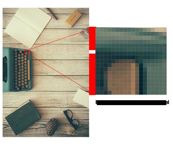 image screen dimension