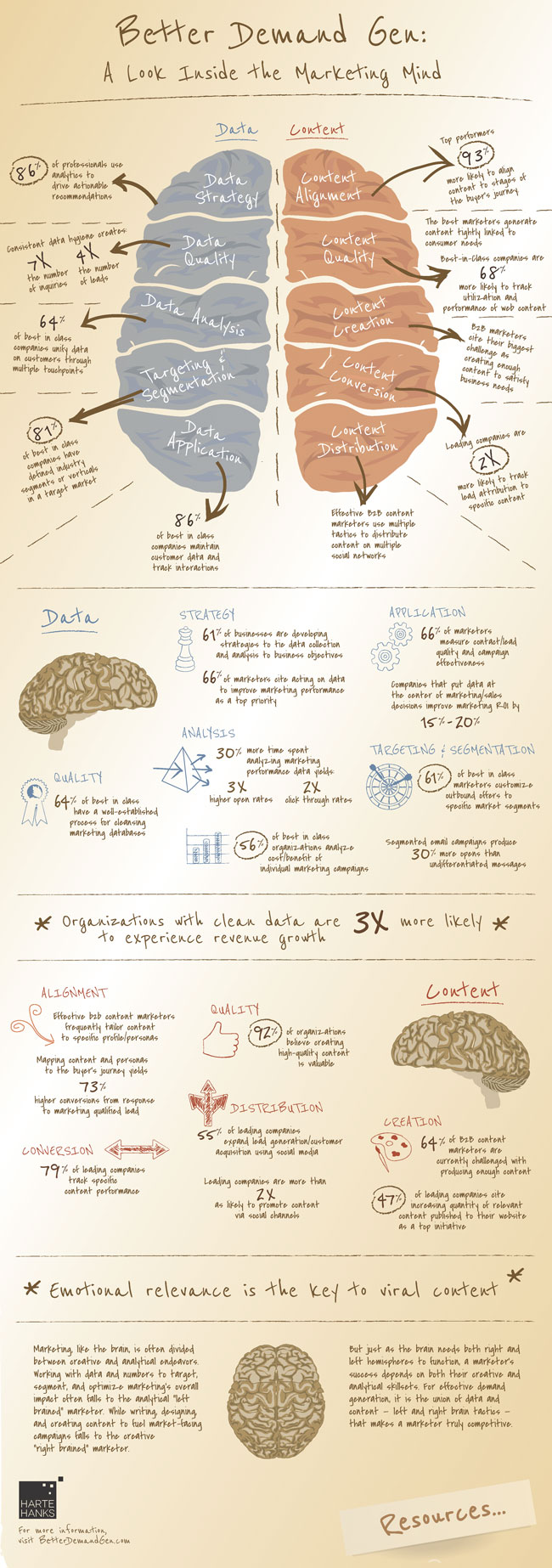 wholebrain-infographic