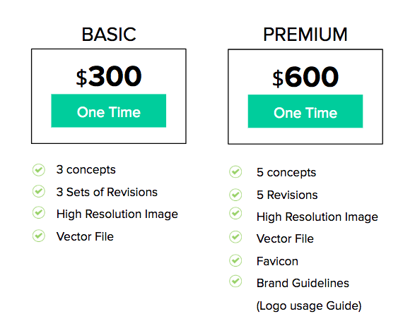 pricing for logo design