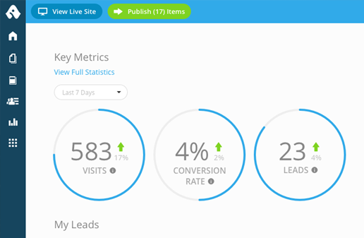 Metrics-Get-More-Leads.png